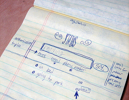 early sketch of a Twitter user interface